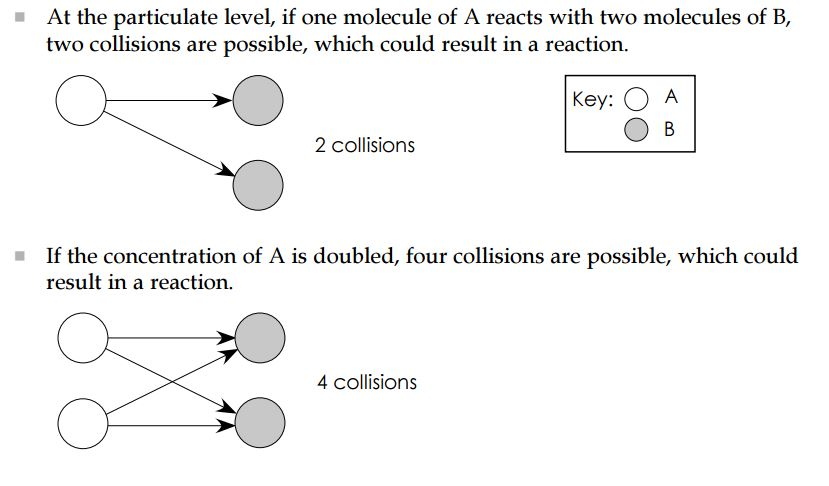 Chemical Kiics On Emaze. Collision Theory And Concentration Pressure Volume. Worksheet. Reaction Mechanisms And Collision Theory Worksheet At Clickcart.co
