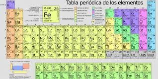 Valentina se puede ver el peso atmico del elemento el punto de ebullicin del elemento numero atmico del elementovalencia del elementosmbolo del elemento urtaz Choice Image