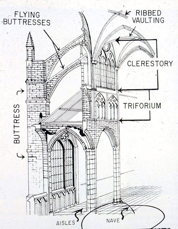 This Architectural Innovation Made Romanesque Churches Brighter As Well More Expansive And Was Useful Engineering For Many Other Future
