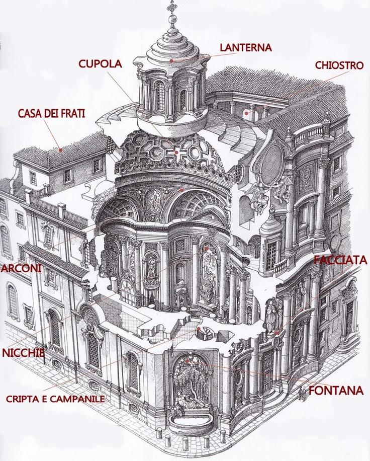 Resultado de imagen para San Carlos de las Cuatro Fuentes