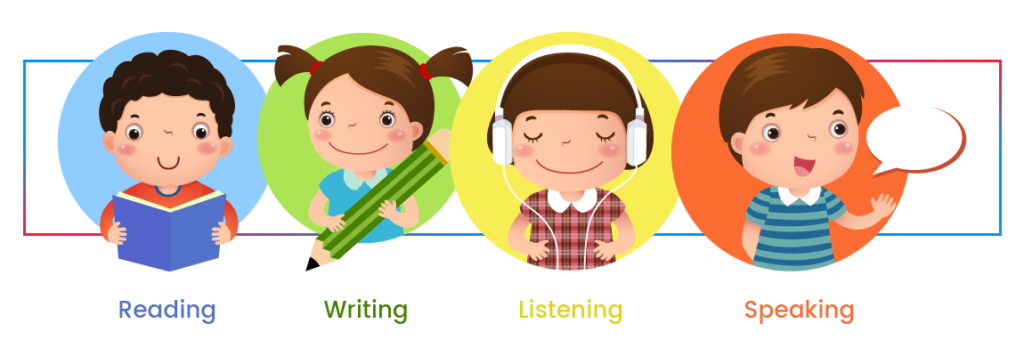 Illustration of Stickman Kids Showing Four Basic Skills ... |English Speaking And Reading Skill