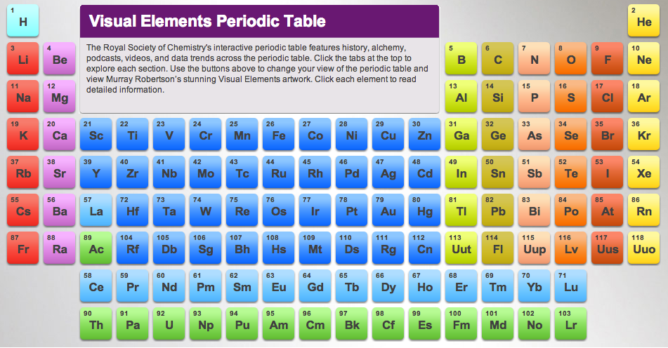 Quimica la tabla periodica humana urtaz Images