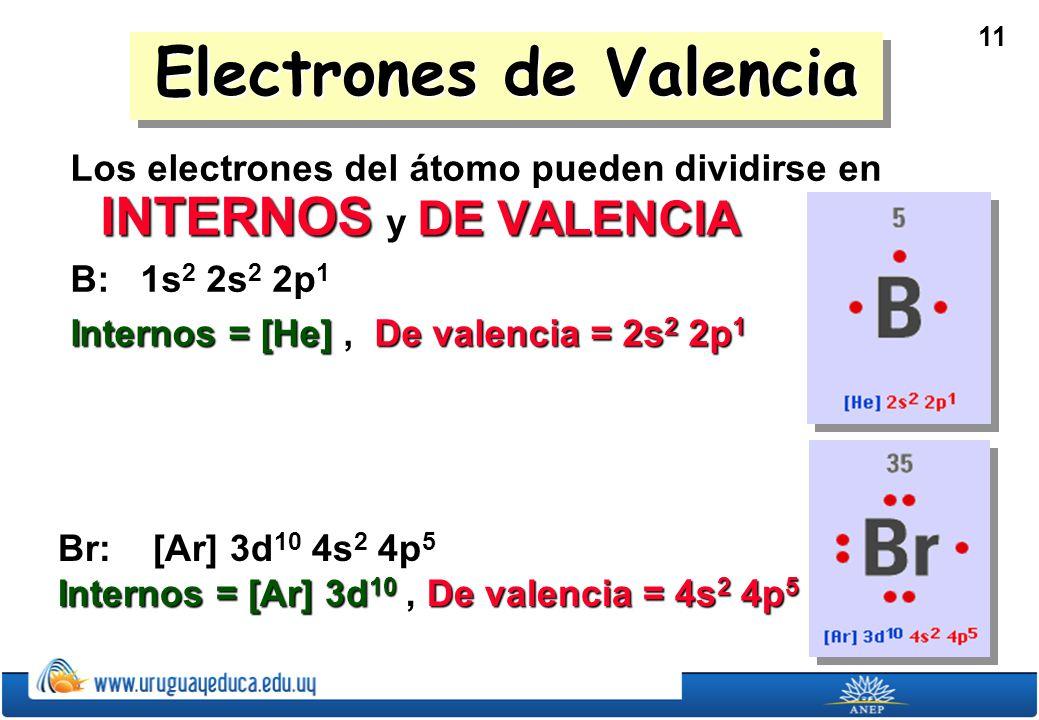 los electrones de valencia son electrones que se encuentran en niveles de mayor energa se encuentran el el ultimo nivel de energa del tomo