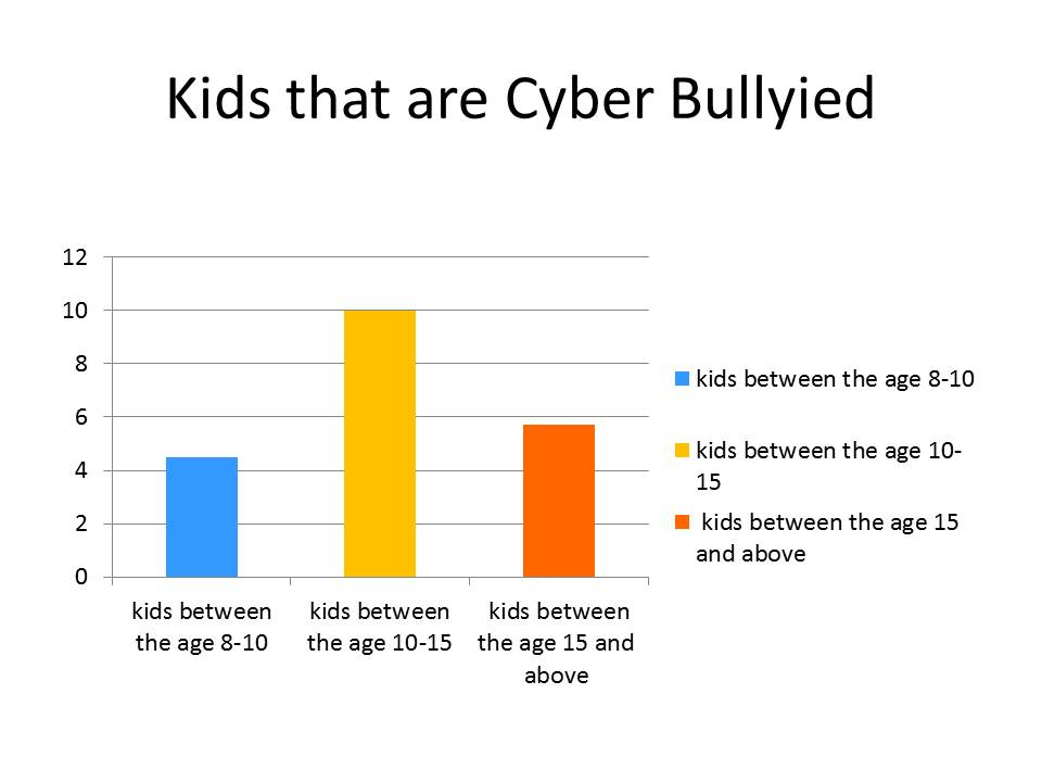 Cyberbullies not welcome on emaze