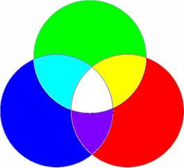 Colored venn diagram vatozozdevelopment colored venn diagram ccuart Image collections