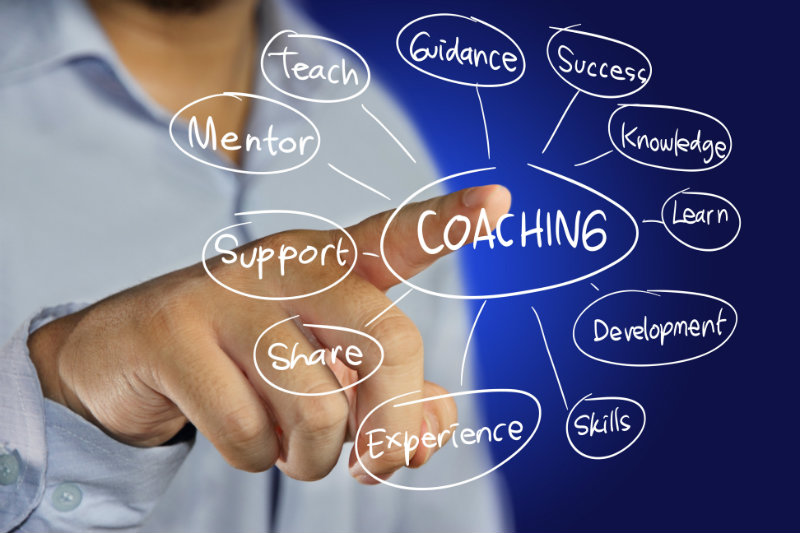 Academic Coaching: Insighs From the Medical Student's Perspective