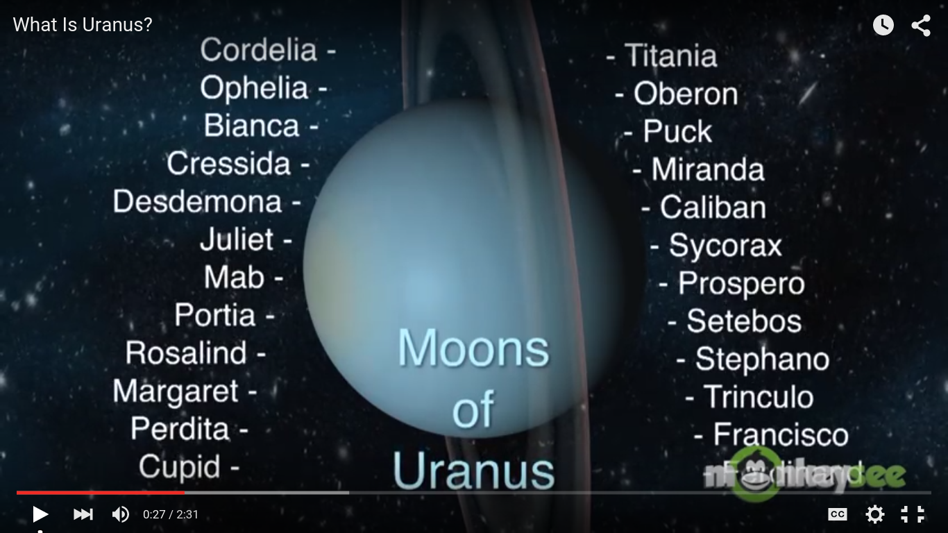 uranus planet and moons - photo #34