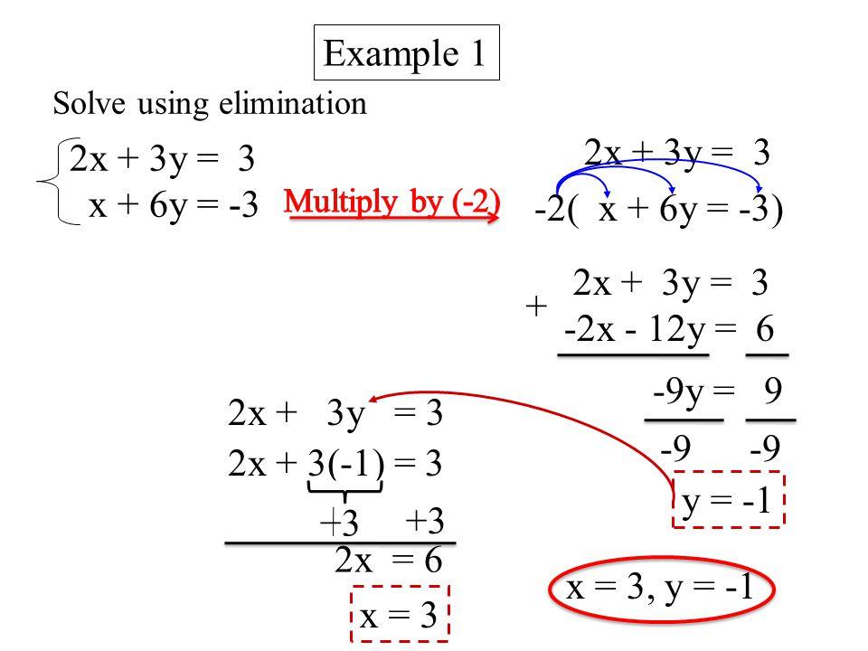 Solving systems of linear equations elimination method worksheet