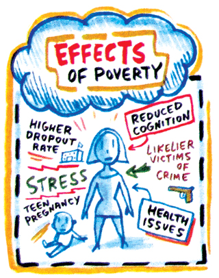 an introduction to the issue of poverty in todays society extreme poverty and relative poverty Poverty is a very relative term and can be rather difficult to define due to the great number of factors that influence it it is not solely determined by the personal position held by an individual it is a concept that also influences important policies and social services made both at national and international level.