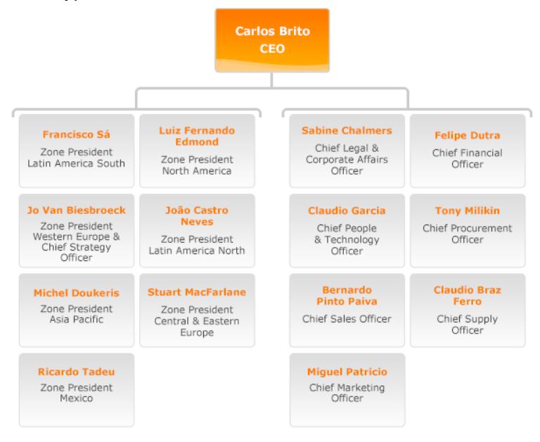 Organizaciones Presentación Copy1 By Leoncn3 On Emaze