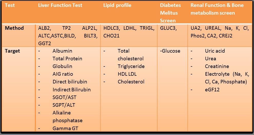 Alt gamma gt triglycerides