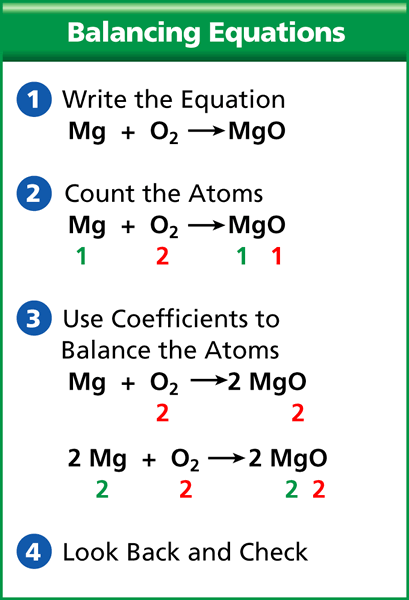 Explain how magnesium and oxygen atoms react to form magnesium oxide?