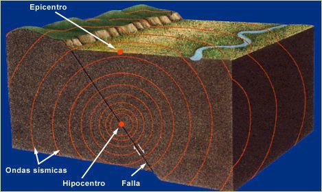 Crean metamaterial que absorbe ondas sísmicas