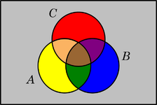Presentation name diagramas de venn ccuart Choice Image
