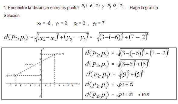 Atractivo Ejercicios De Matemáticas 9º Grado Motivo - hojas de ...