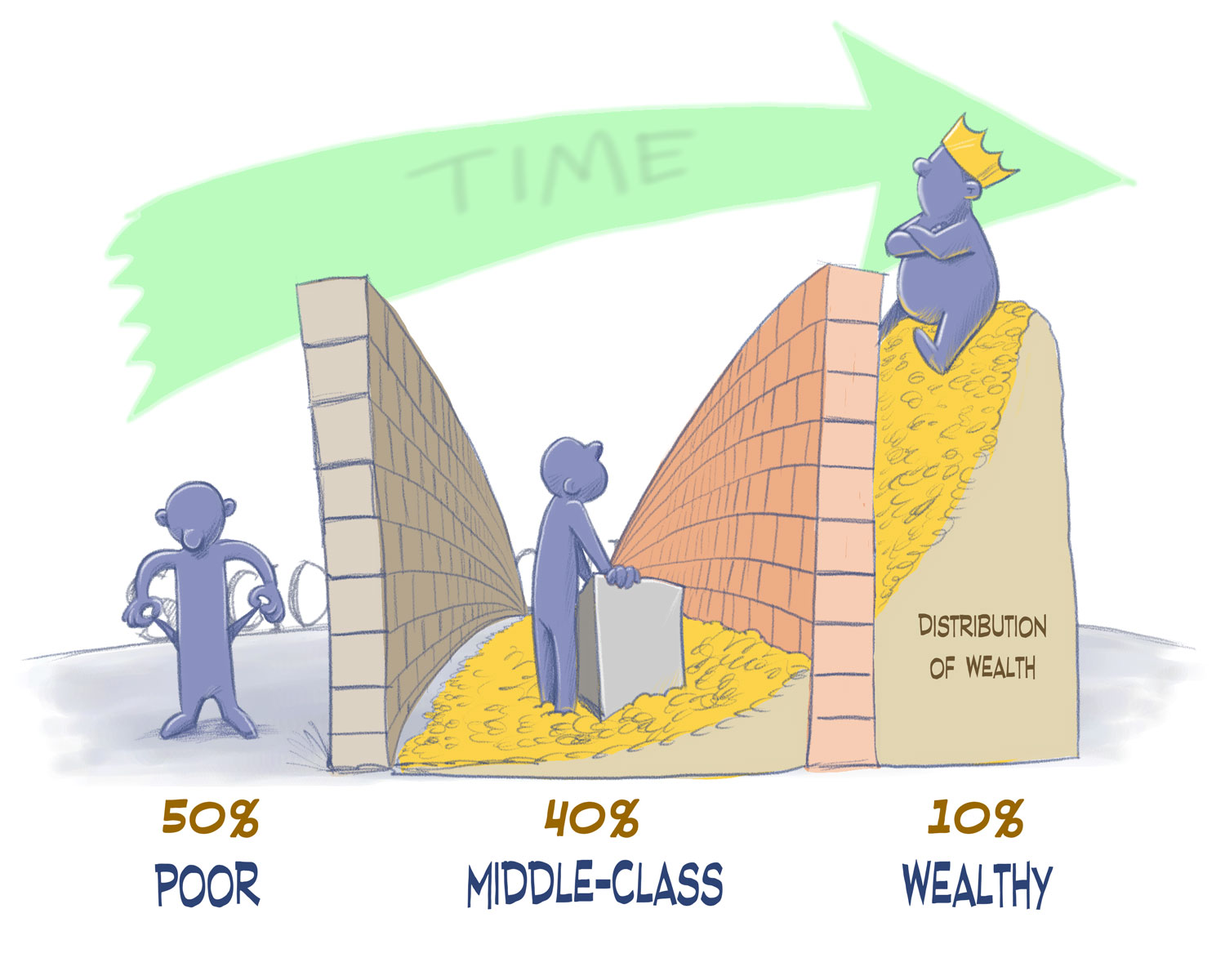 social class and power in the A social class is a large group of people who occupy a similar position in an economic system one's class position can make an enormous difference in terms of a person's lifestyle.