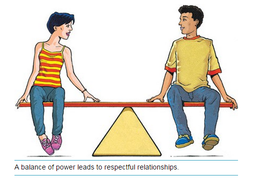 How gender stereotypes affect attraction in an online dating scenario