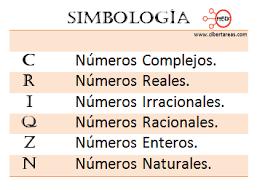 Resultado de imagen para los números racionales simbolo