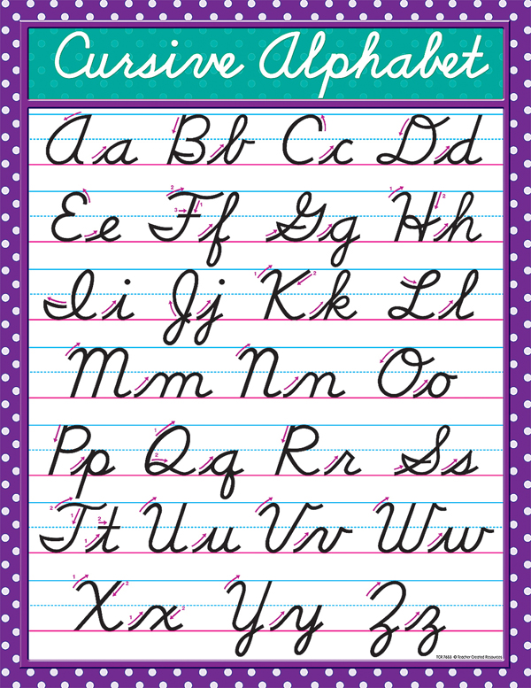 how to write i in cursive