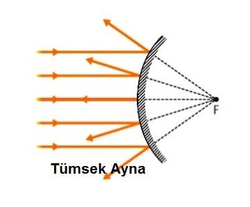 aynalar by ahsensmsk3 on emaze