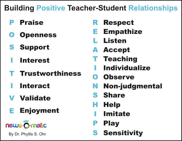 the benefits of instructional conversations in student teacher relationships There is a need to develop strategies for ell students instructional conversation is one such strategy.