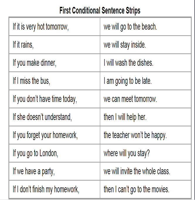 first conditional speaking activities pdf
