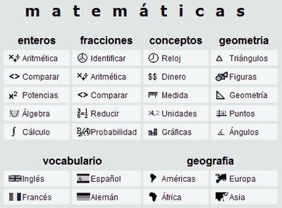Simbolos matematicos on emaze for Significado de la palabra contemporaneo