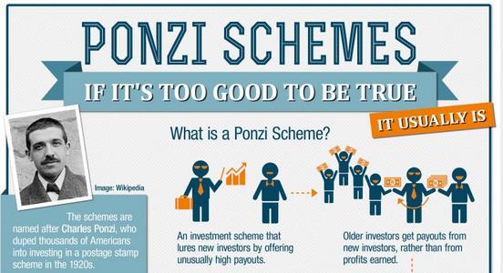 explain ponzi scheme