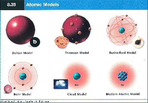 greek meaning of atomos