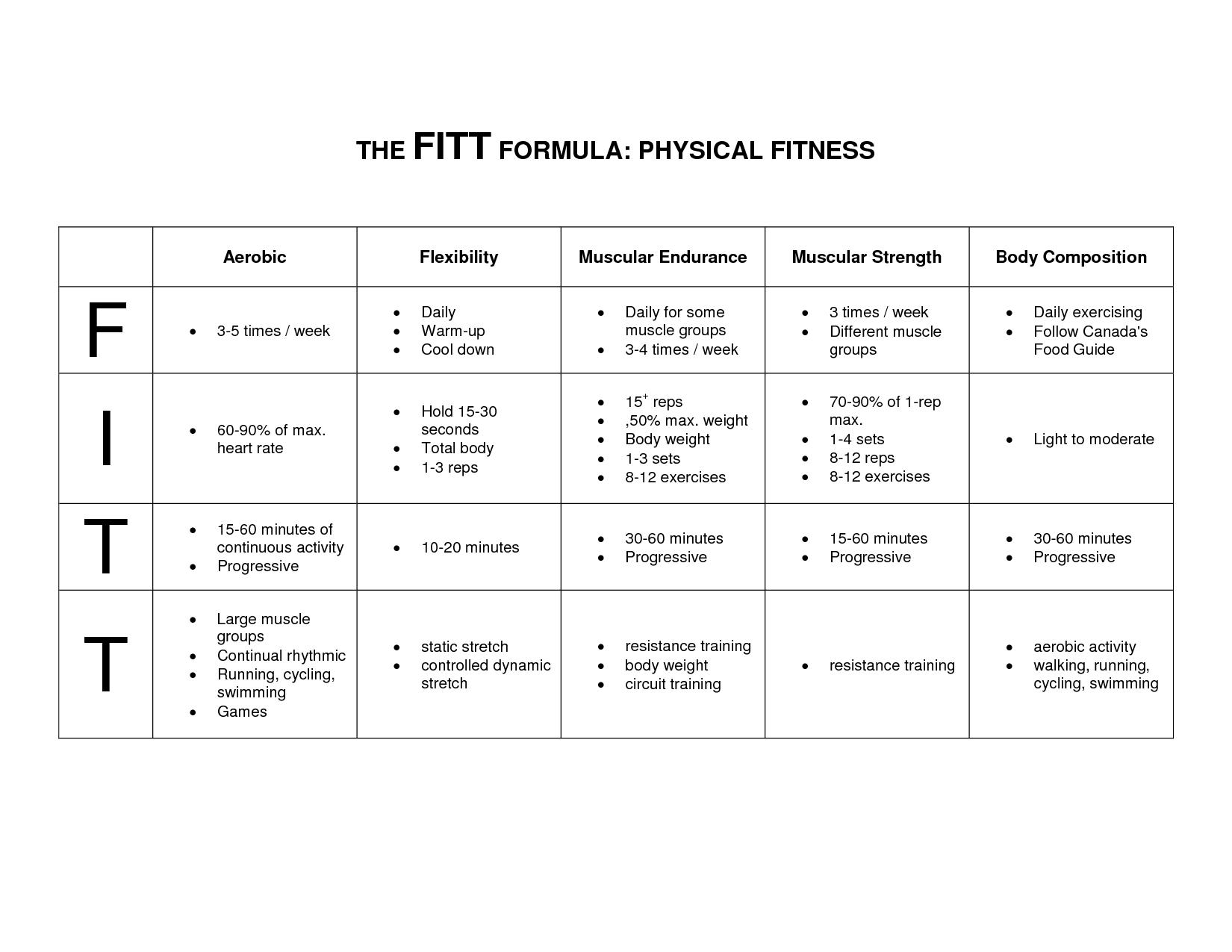 Fitt Principle Clip Art – Cliparts