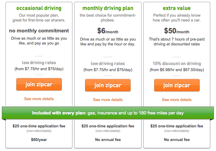 Cancel Zipcar Membership >> Zipcar