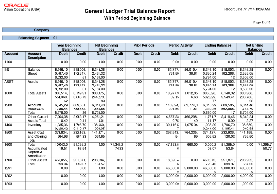 Doc951646 General Ledger Form General Ledger Sheet Template – General Ledger Template