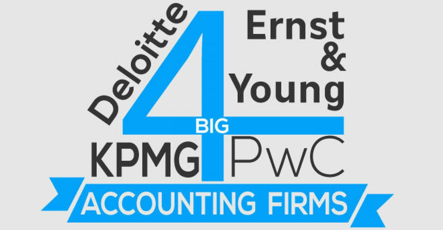 company research about big four