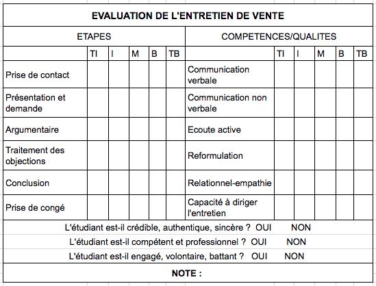 N gociation on emaze - Grille evaluation entretien embauche ...