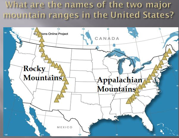 Presentation Name On Emaze - Mountain ranges of united states