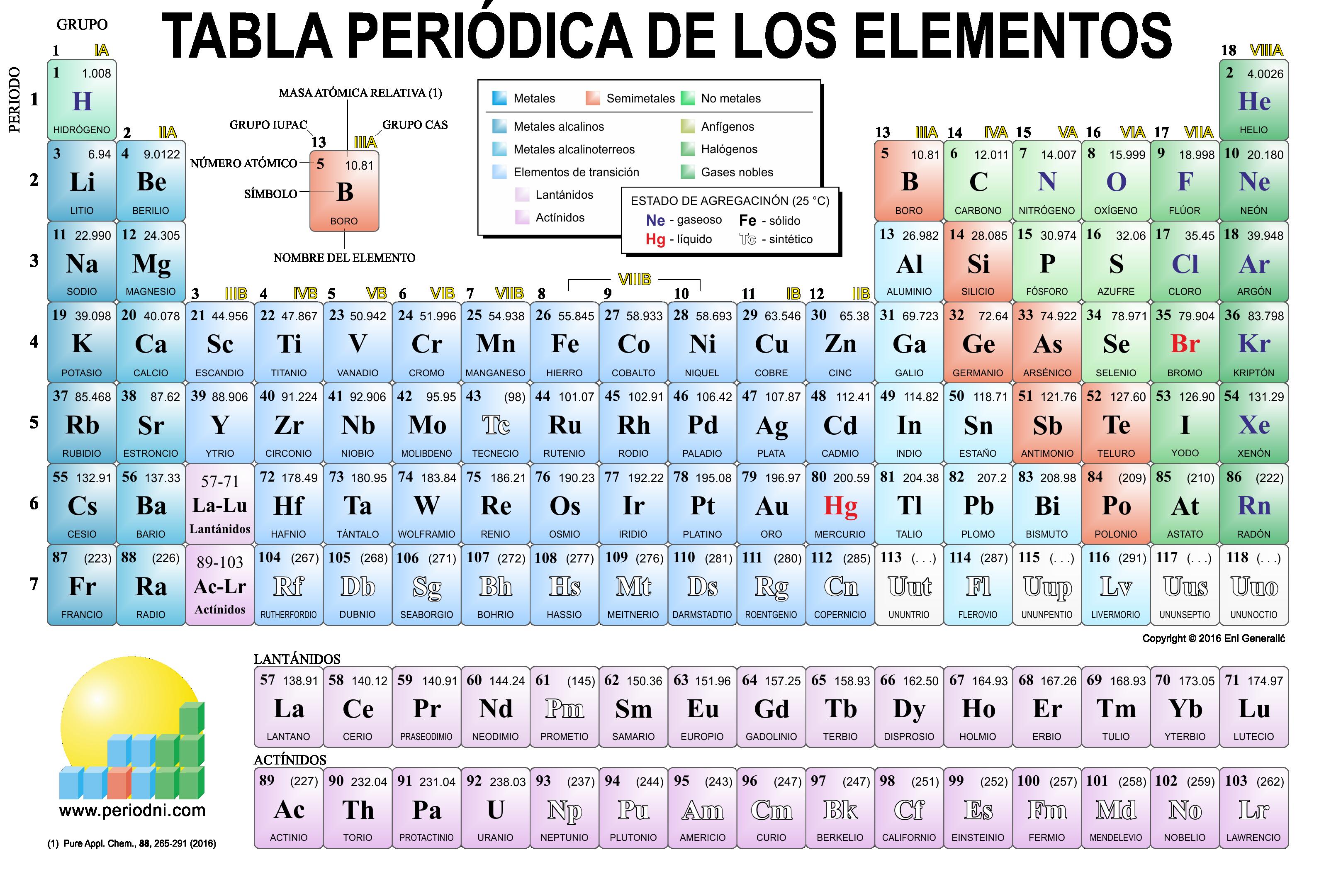 Tabla periodica completa y actualizada 2015 images periodic table tabla periodica de los elementos quimicos actualizada 2013 pdf image tabla periodica completa pdf 2015 gallery urtaz Image collections