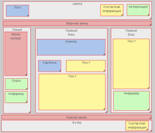 Создание блоков сайта сделать интернет магазин бесплатно конструктор