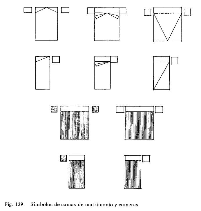 Simbolog a on emaze for Representacion de planos arquitectonicos