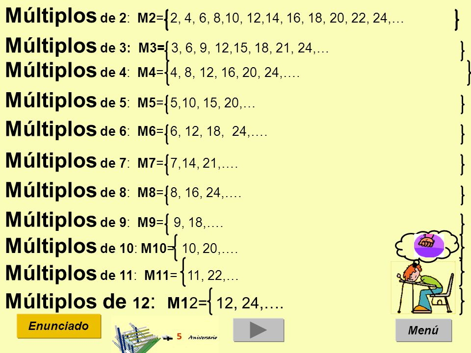Math 3 clase 2 on emaze for Multiples de 6