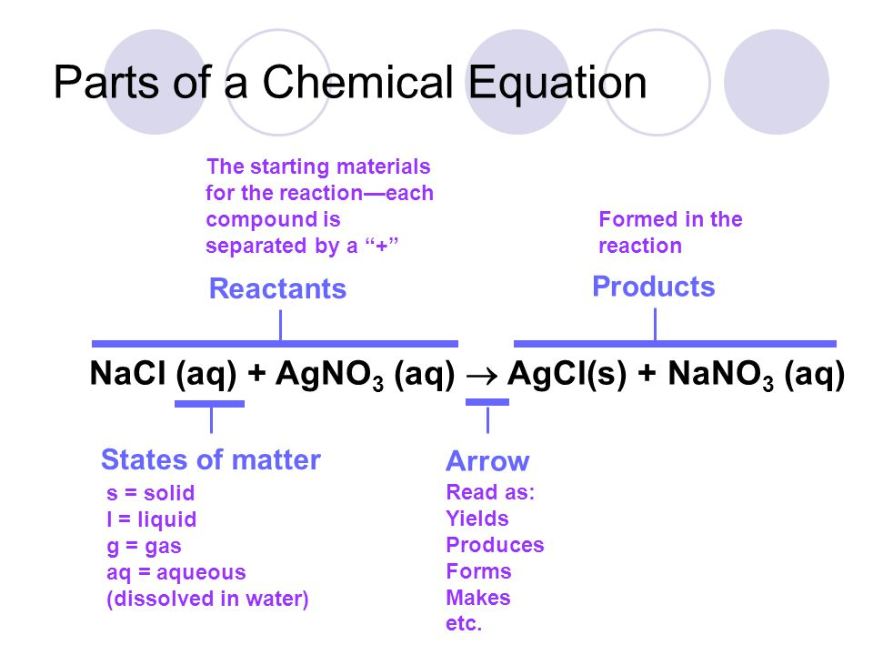 how to determine states of matter in a chemical equation