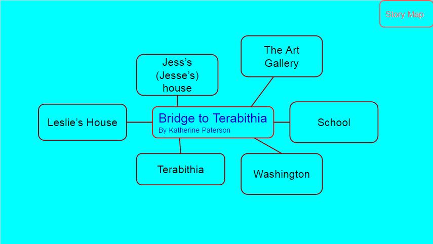 Bridge to terabithia novel study ccuart Images