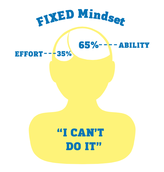 Mindset Newsletter on emaze