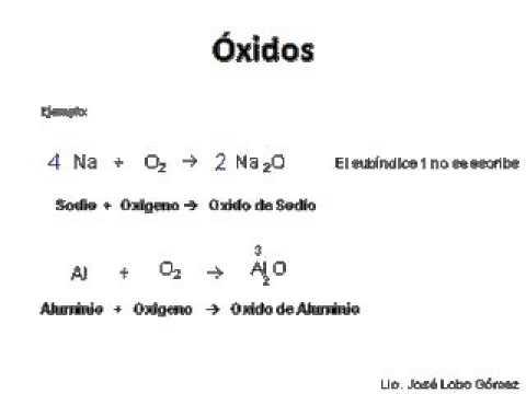 Funciones Quimicas Inorganicas By Rincony187 On Emaze