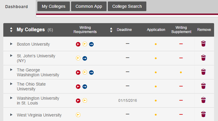 College Application Steps On Emaze