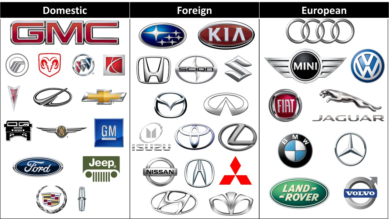 In Reality Only 14 Companies Control The Entire Auto Industry