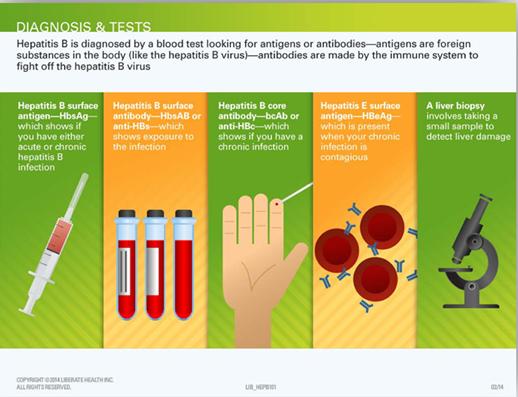 Non-Hodgkin Lymphoma Risk Factors