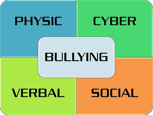 bullying group on emaze