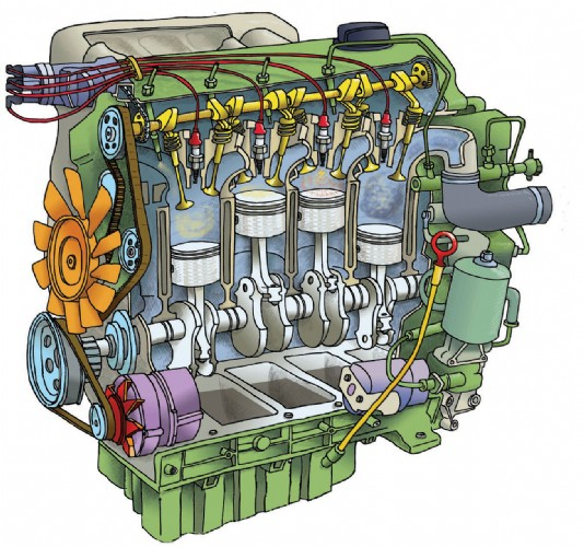 Engines on emaze