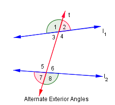 Exterior Angles Definition 28387 Timehd