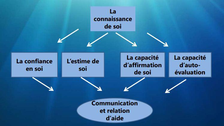 outils de communication non verbale pdf